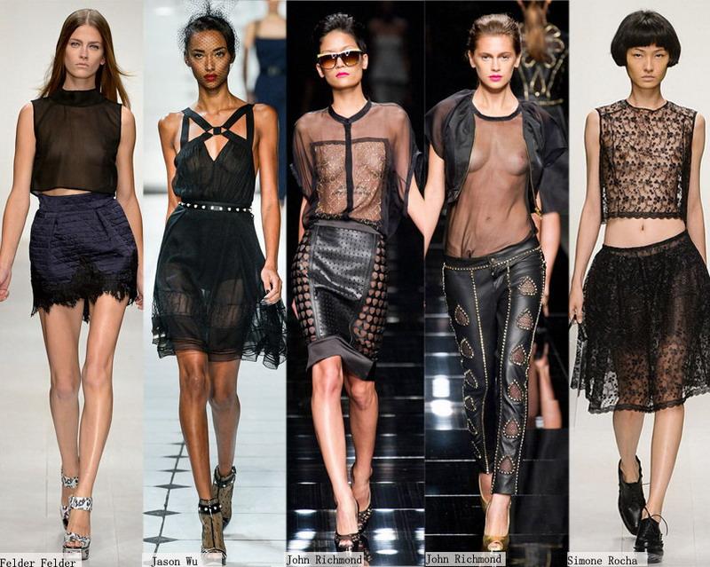 Conclusion des défilés des fashion week 2012
